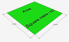 square+metre.jpg