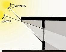 solar_gain.jpg