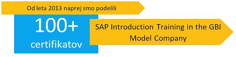 Število podeljenih certifikatov o poznavanju SAP ERP rešitve na študiju e-poslovanja