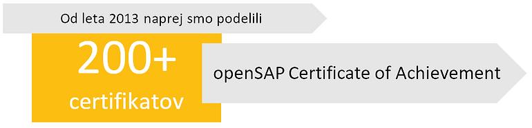 Število podeljenih OpenSAP certifikatov na študiju e-poslovanja