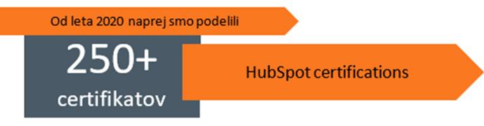 Hubspot_puscica.png