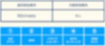 スクリーンショット 2020-01-01 23.07.54.jpg