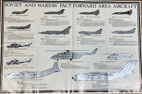 Vintage Poster with Soviet Aircraft