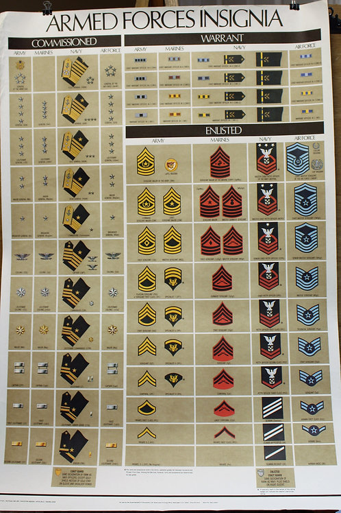 Armed Forces Insignia Poster