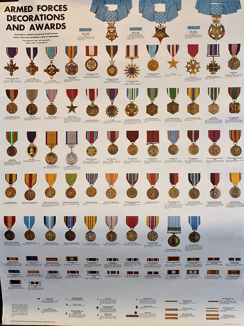 Armed Forces Decorations and Awards Poster