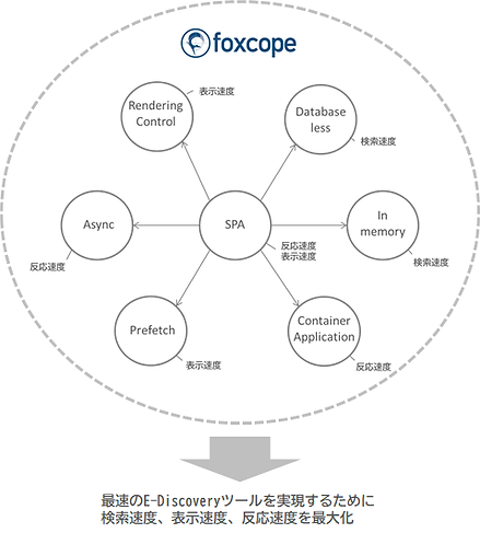 foxcope-特徴1.png