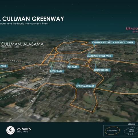 Cullman Greenway