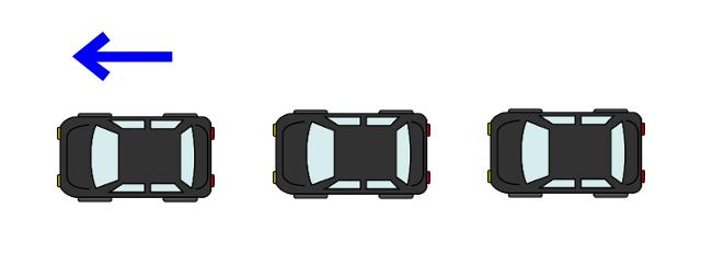 警護の車列隊形