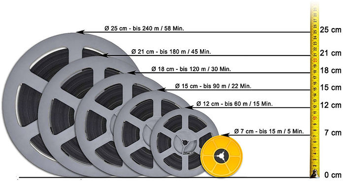 super8-filmlaenge-ermitteln-filmaxx.jpg