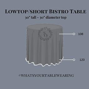 Short Bistro Table linen size measurement guide