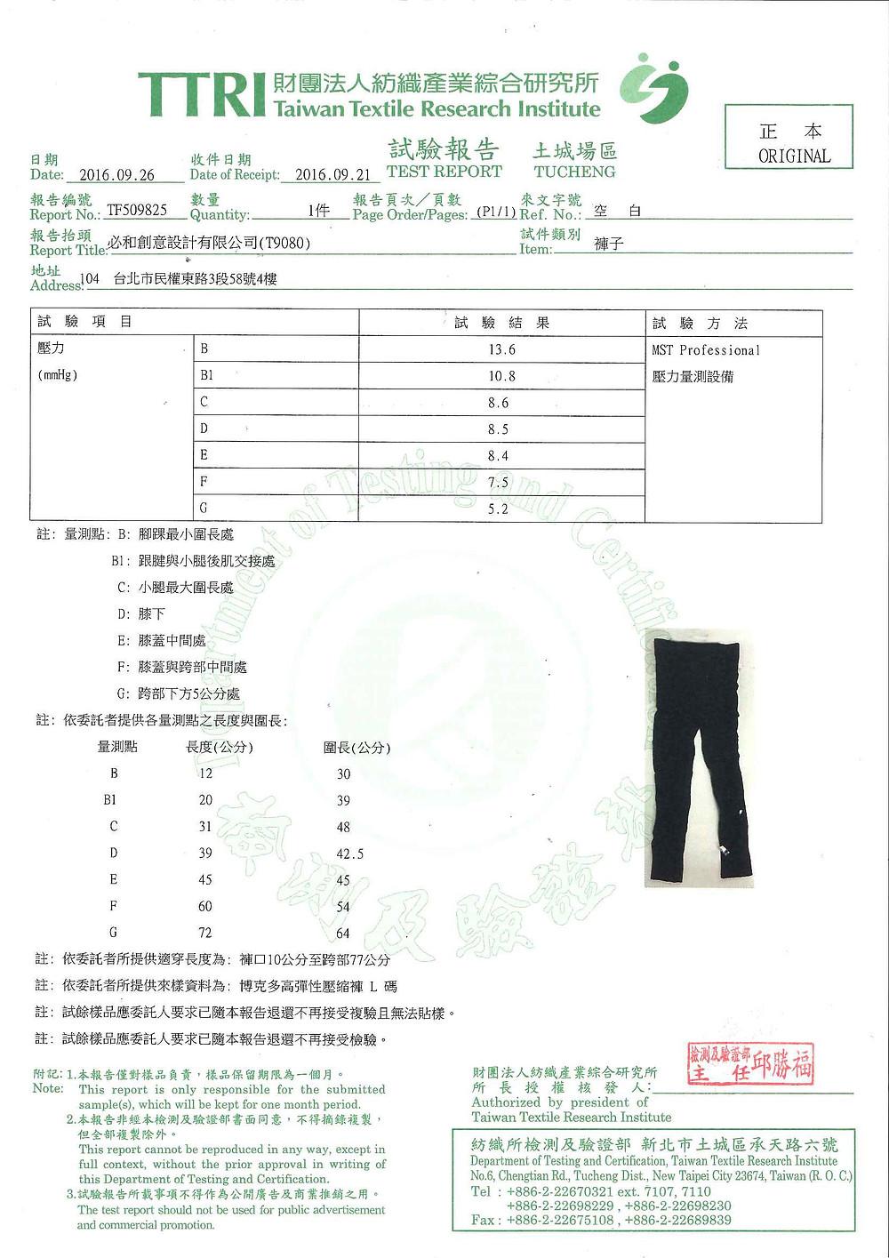由下往上逐漸遞減壓力,身體循環機制良好,易於恢復原有身體運動效能。且必須要有不同的專業運動壓力的測試與驗證(by TTRI) 。分段壓力,有效減輕運動不適。U.CR+壓力褲是一種由伸縮性素材構成之下肢部分段式壓力褲,主要係於褲子之內側加設一肌理輔助型壓力保護衣料,束縛程度係由下往上遞減。,對人體下肢部各部位之肌肉、筋膜及骨骼自然產生保護作用,其特徵在於:以複數個束縛帶所形成之壓力保護衣料,來固定下肢部骨骼之相對位置,避免下肢造成運動傷害,亦有抑制或減輕穿著時的運動不適。(專利號M456100)
