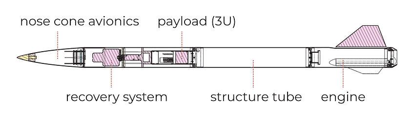 CARL outline.jpg