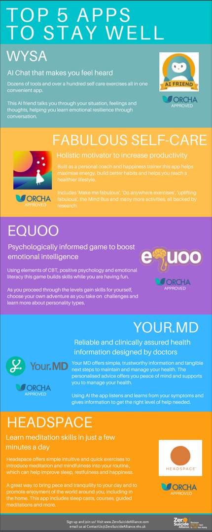 5 apps for wellbeing.png