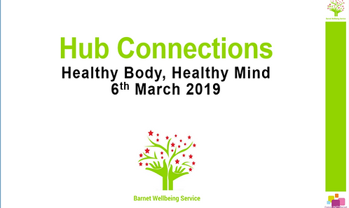 Hub connections healthy body healthy mind poster