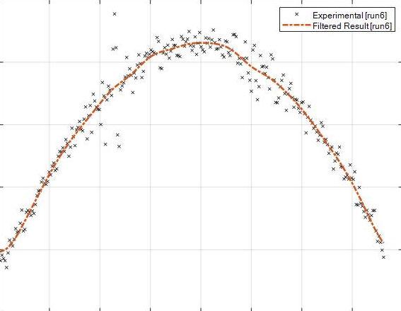 Laser Measurements.jpg