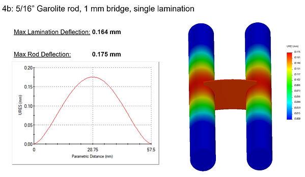 Rod Deflection.jpg