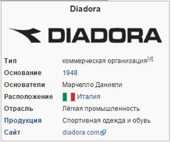 diadora massinfo.info