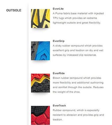 Размерные сетки одежды, обуви и аксессуаров PUMA - photo#25