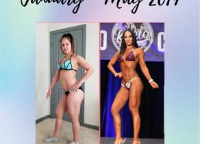 Bikini Prep 2020: Week 1 & 2