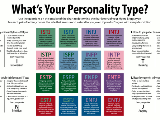 Who the Hell is Myers Briggs?