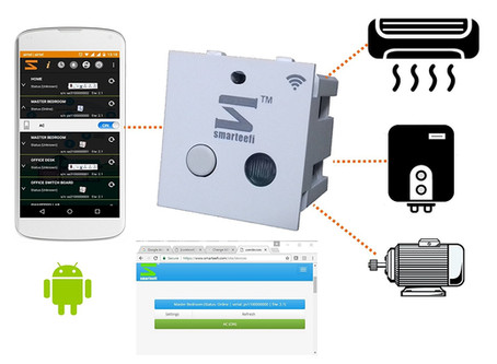 Top 5 Smart Home Automation systems on sale NOW