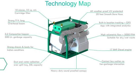 JATAYU HD Portable Cleaning Machine