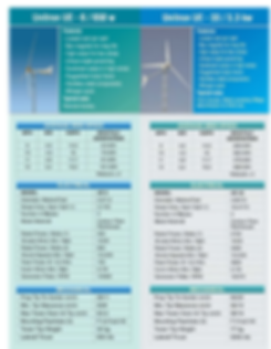 unitron wind turbine