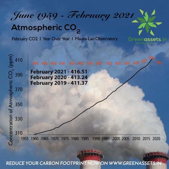 CO2NOW.jpeg