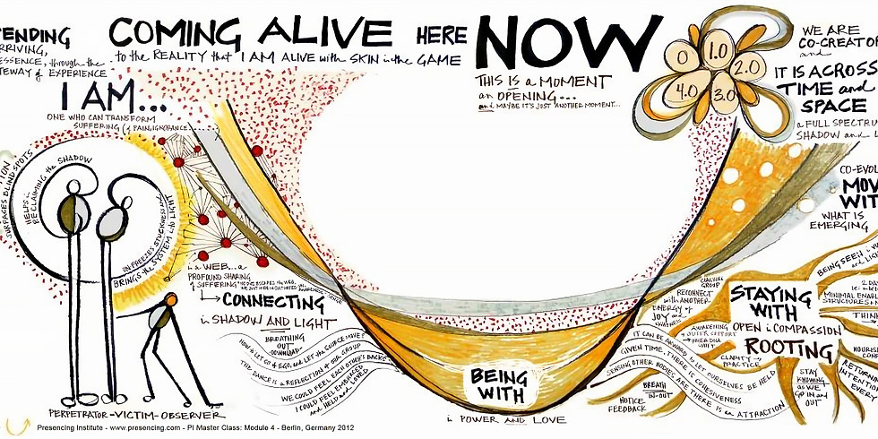 Coming Alive Here and Now (1)
