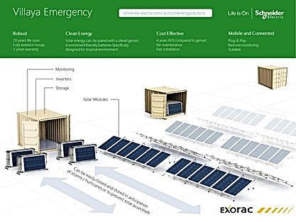 Schneider Electric Villaya Emergency