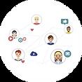 Ведение групп и страниц в социальных сетях