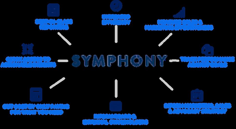 00 - Symphony Benefits.png