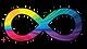 neurodivergent rainbow infinity symbol.p