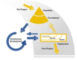 Gryphen EPoS Software Developmet