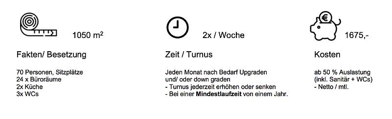 Keep_it_clean_co_working_Vollbesetzung.p