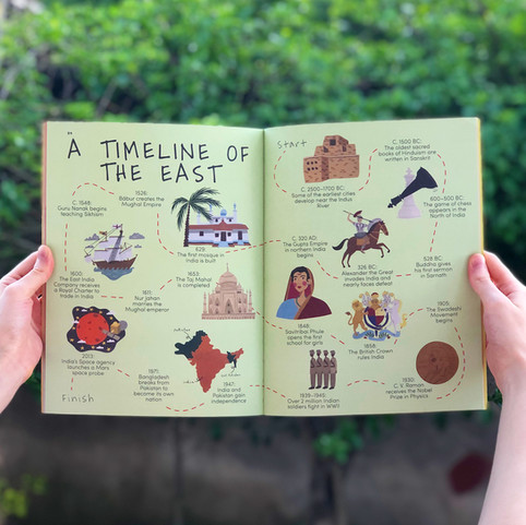 Spot Illustrations for Honest History Magazine