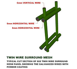 Twin-Wire-Panel-Section.jpg