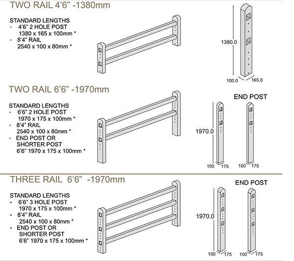concrete post and rail spec