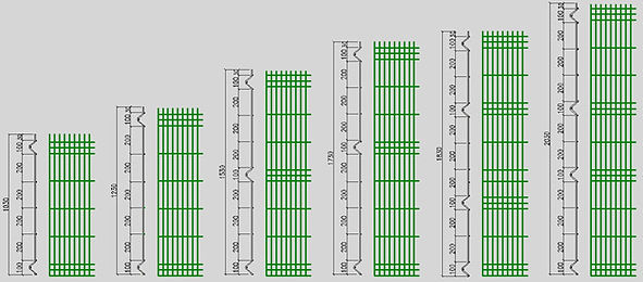 weldmesh fencing height guide