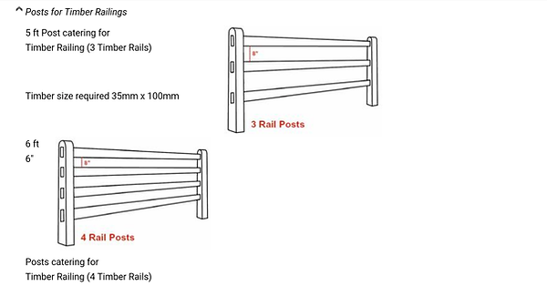 concrete post and timber rail specifications