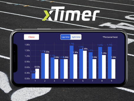 Built-in help, data backup, and graphs to make your workouts easier.