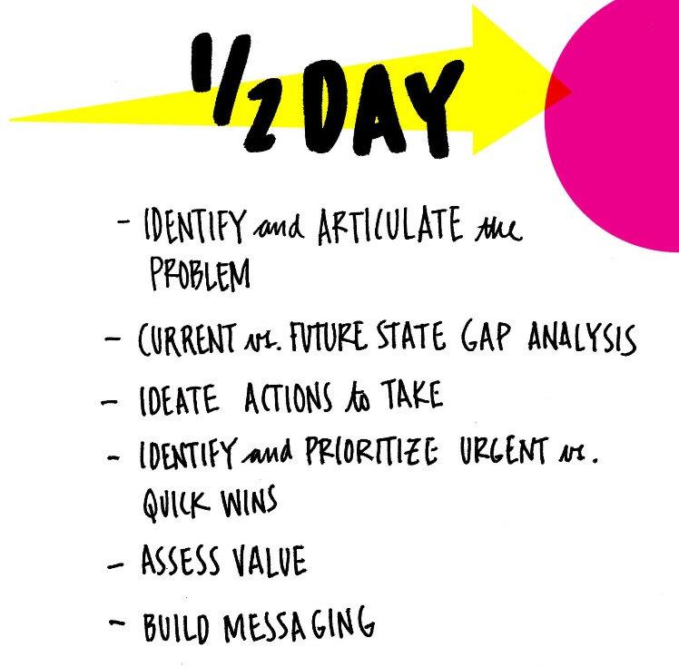 1/2 Day Workshops