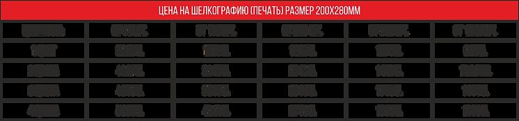 Стоимость печати на пакетах шелкографией