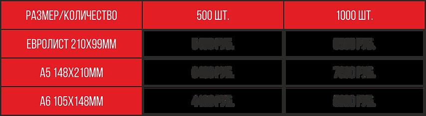 Стоимость фирменных флажков с трубочкой
