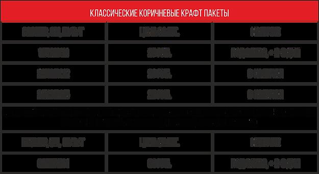 Стоимость печати на крафт пакетах