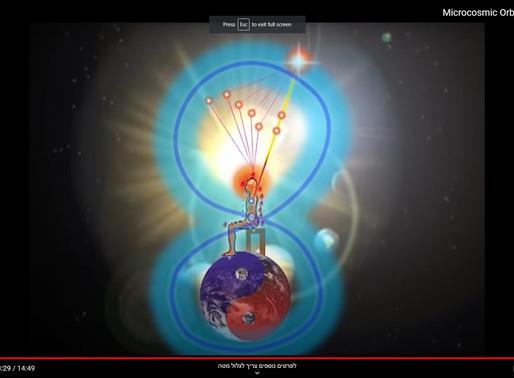 המעגל הקוסמי הקטן - הסבר וסרטון