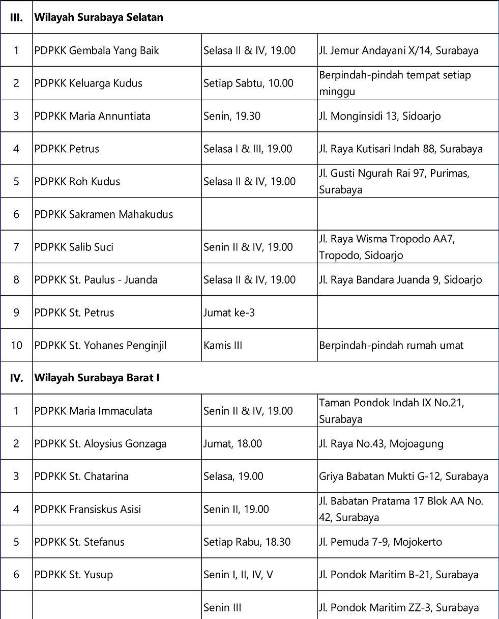 Daftar PDPKK-2.jpg