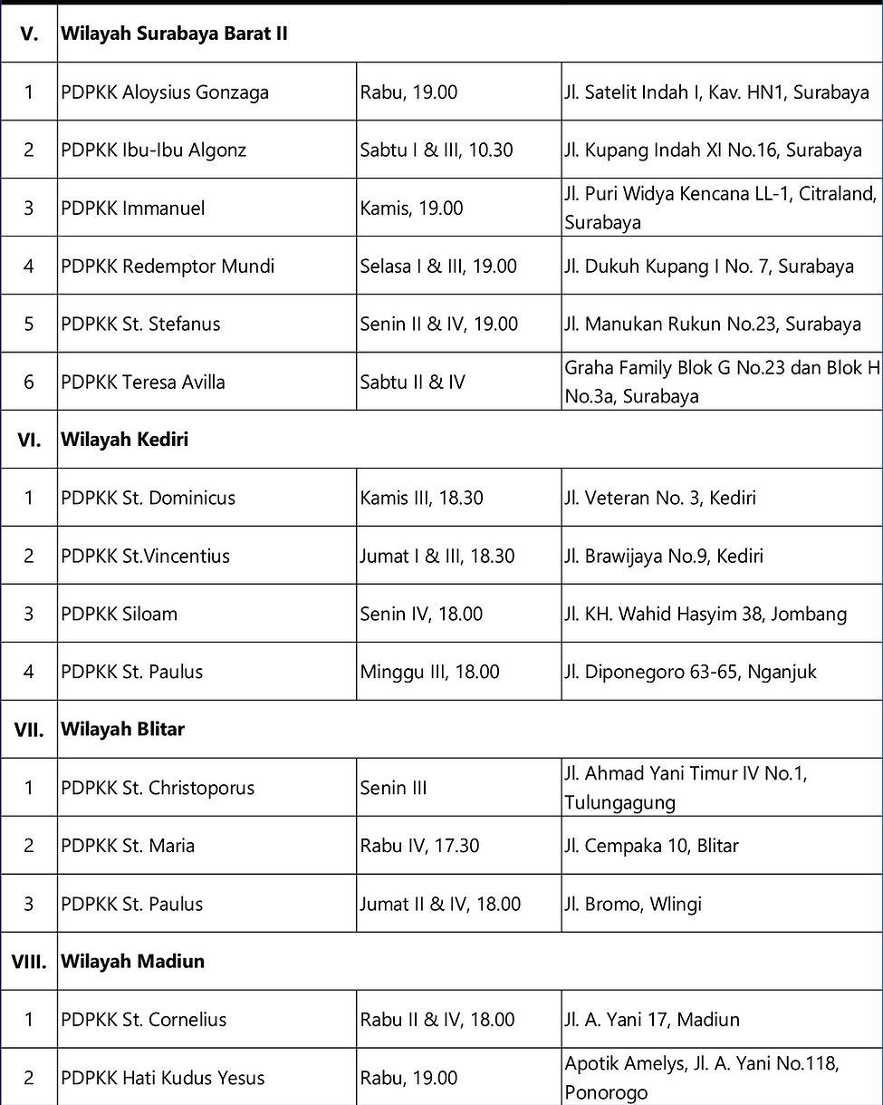 Daftar PDPKK-3.jpg