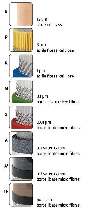 Filtration Rates.jpg