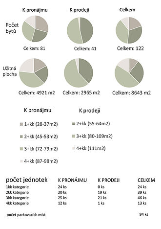 NárožíKarlín_Dvořák_Adam_bilance upr.jpg